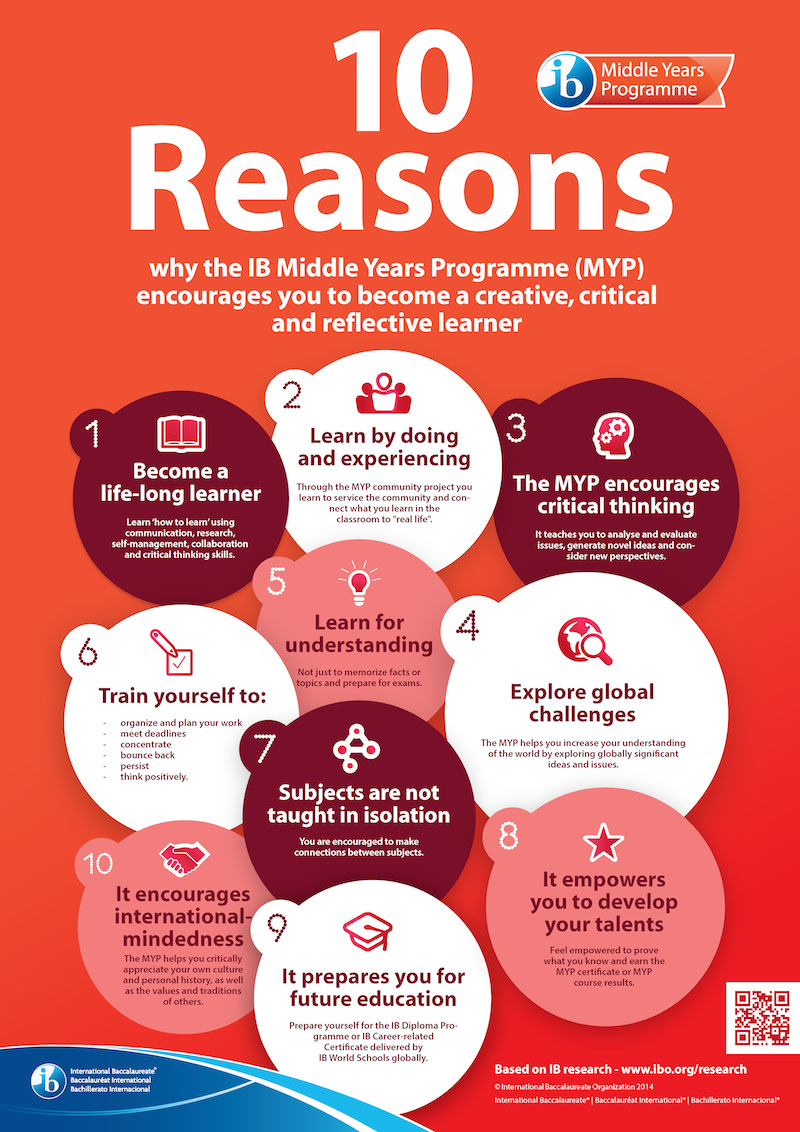 10 reasons why the IB Middle Years Program encourages you to become a creative, critical, and reflective learner